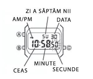 Ceasul Casio Vintage - imaginea de bază