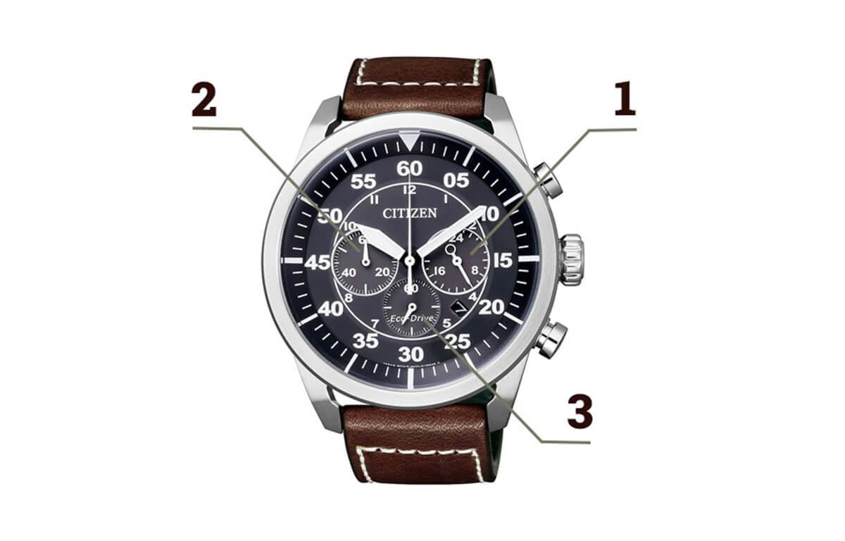 Cronograful pe ceasul Citizen